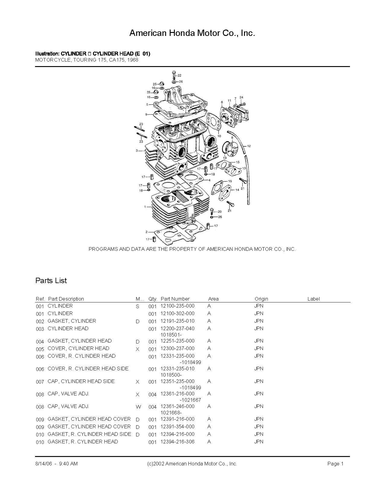Parts list for Honda CA175 (1968)