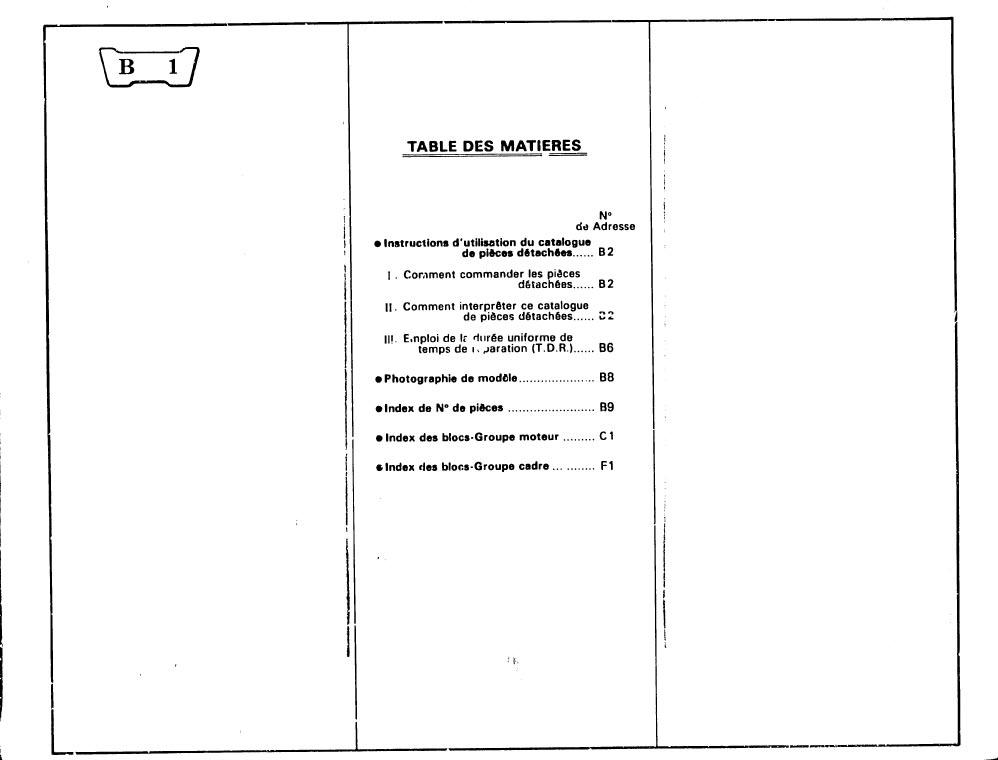 Parts list for Honda XLV750RF (1985) (French)