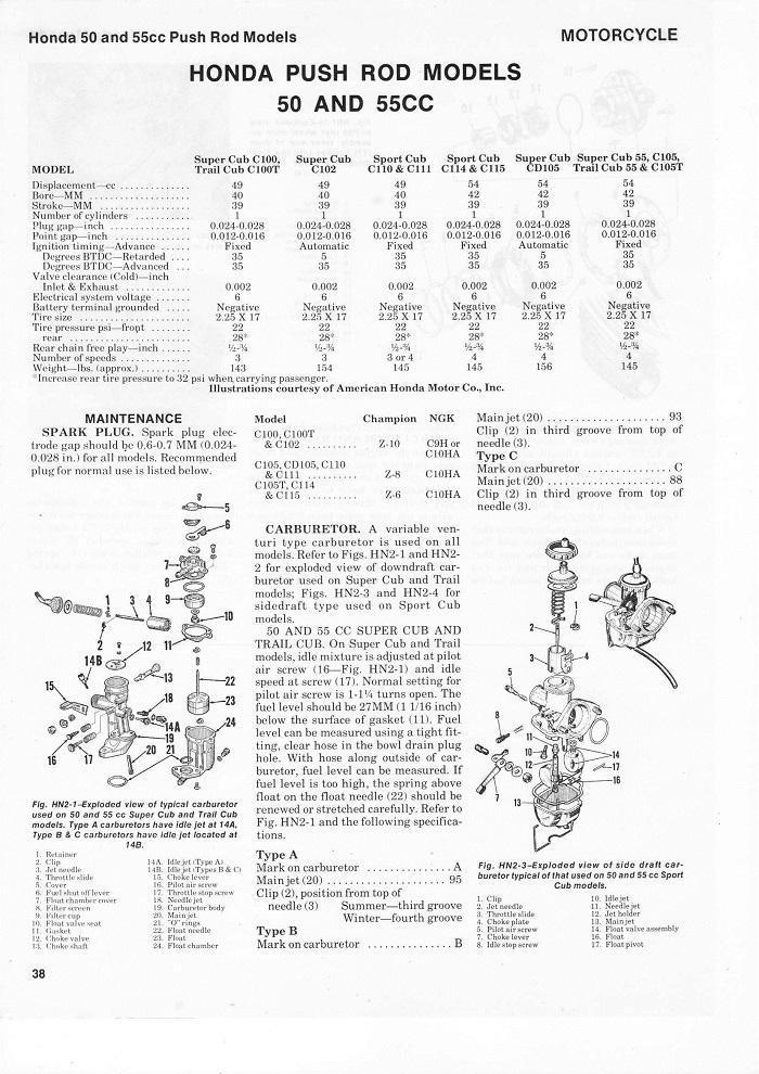 Service manual for Honda C110