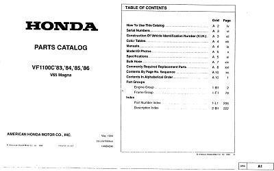 Workshop manual for Honda VF1100C v65 Magna (1983-1986)
